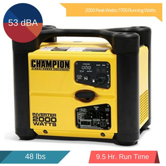 Champion 73536i 2000 Watt Stackable Portable Inverter Generator Review 2018