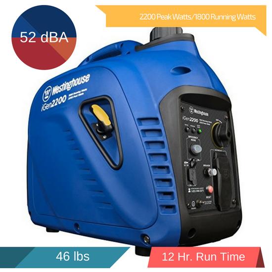 Westinghouse iGen2200 Super Quiet Portable Inverter Generator Review 2018