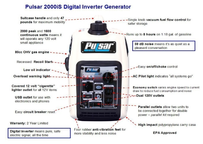 pulsar pg2000is specifications